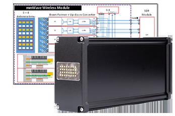 mmWave Wireless Modul